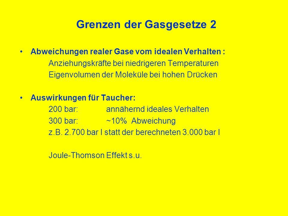 Grenzen der Gasgesetze 2