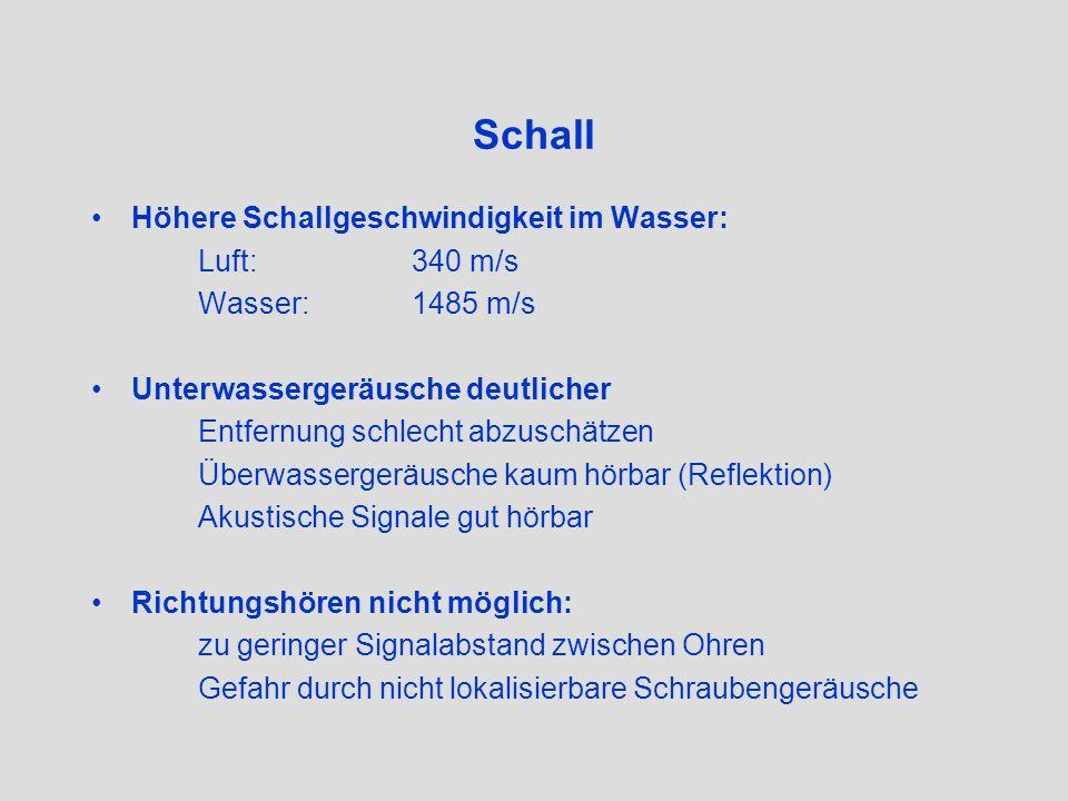 Schall Höhere Schallgeschwindigkeit im Wasser: Luft: 340 m/s