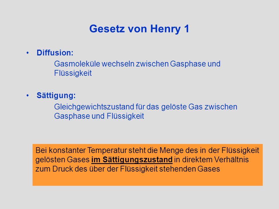 Gesetz von Henry 1 Diffusion: