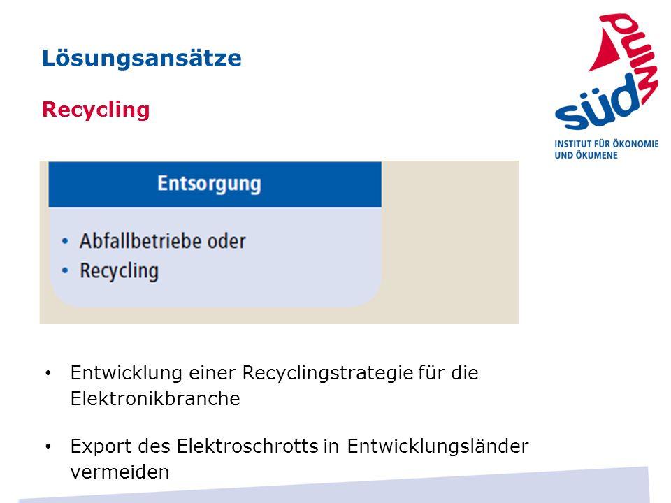 Lösungsansätze Recycling