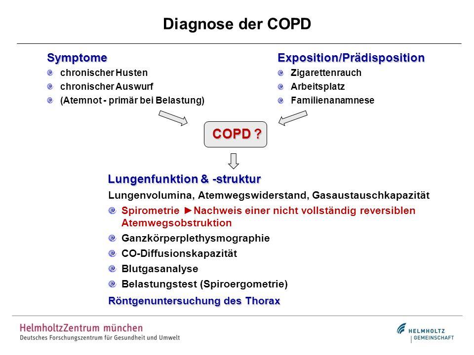 Diagnose der COPD COPD Symptome Exposition/Prädisposition