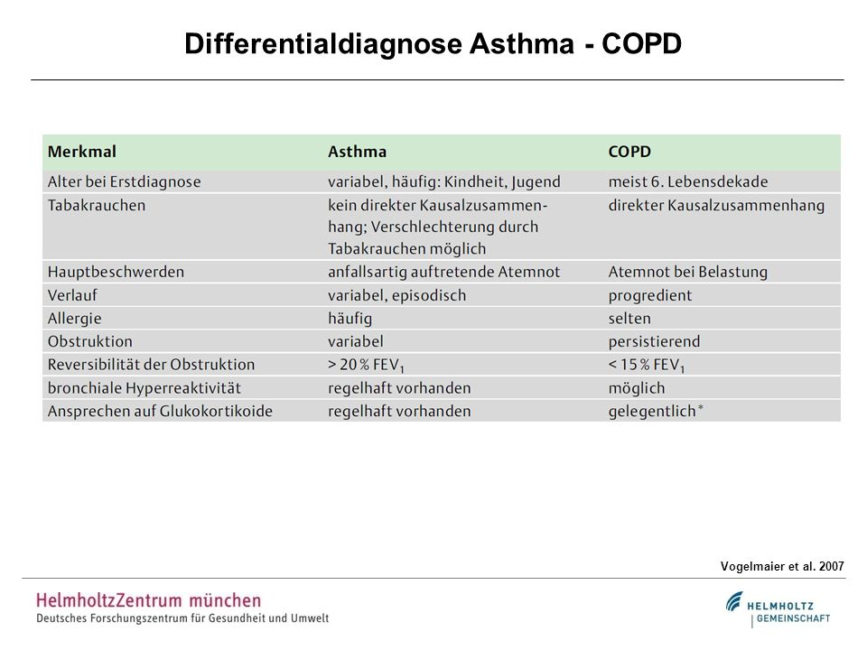Differentialdiagnose Asthma - COPD
