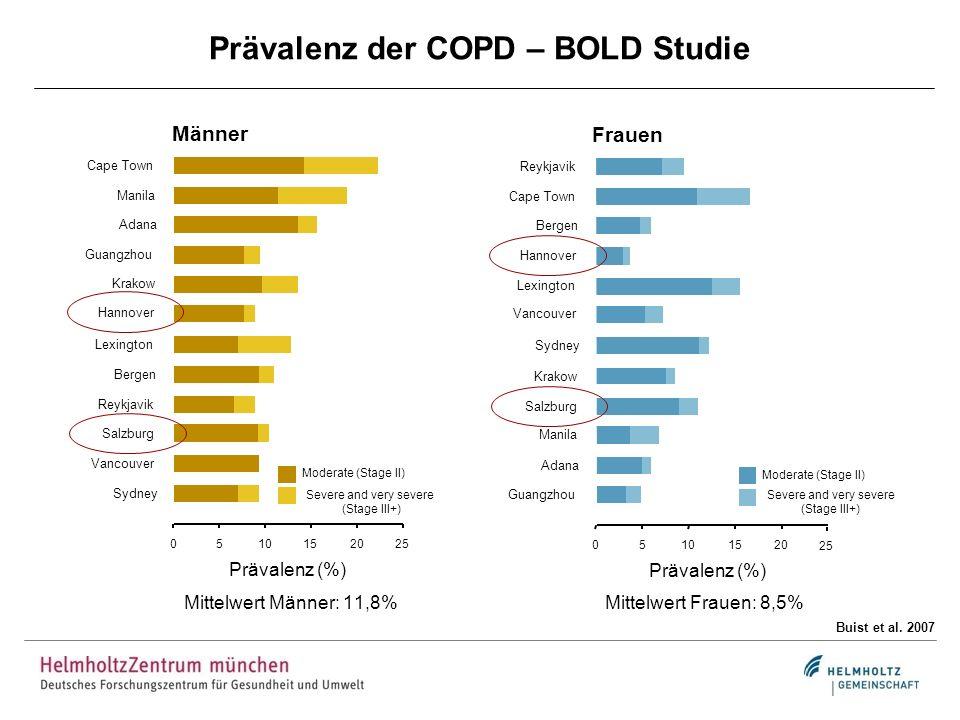 Prävalenz der COPD – BOLD Studie