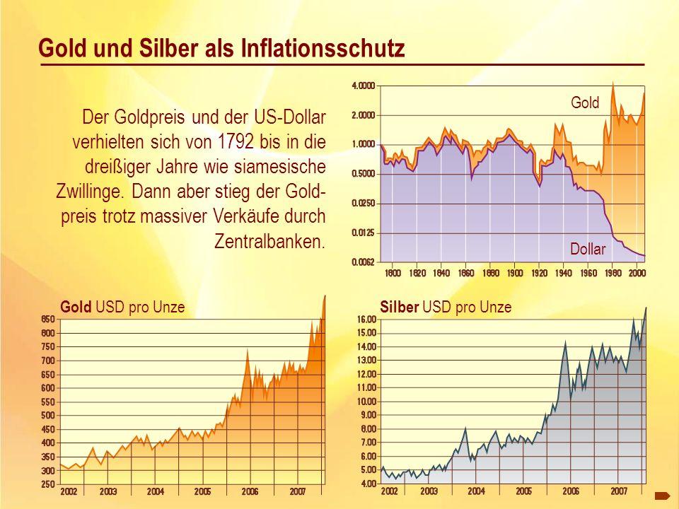 Gold und Silber als Inflationsschutz