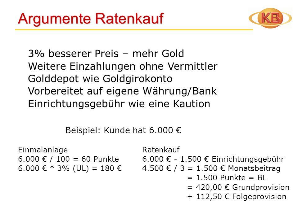 Argumente Ratenkauf 3% besserer Preis – mehr Gold