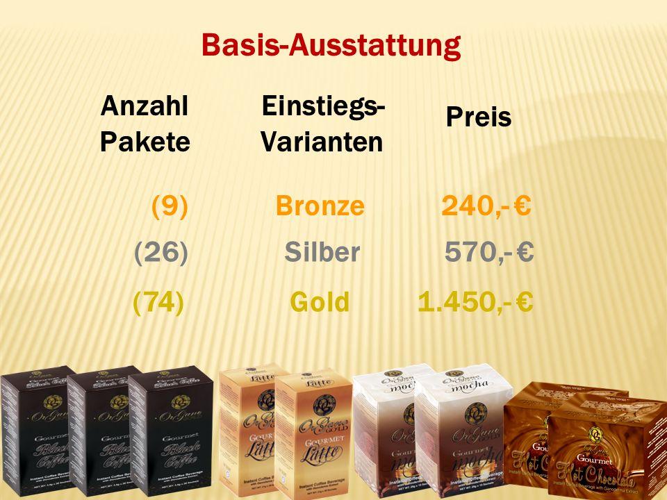 17 Basis-Ausstattung Anzahl Pakete Einstiegs- Varianten Preis (9)