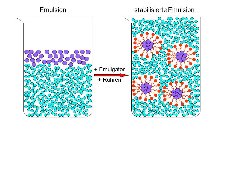 stabilisierte Emulsion