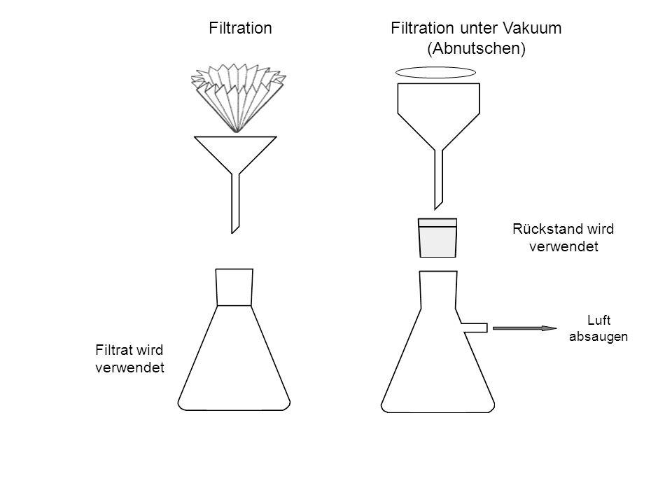 Filtration unter Vakuum (Abnutschen)