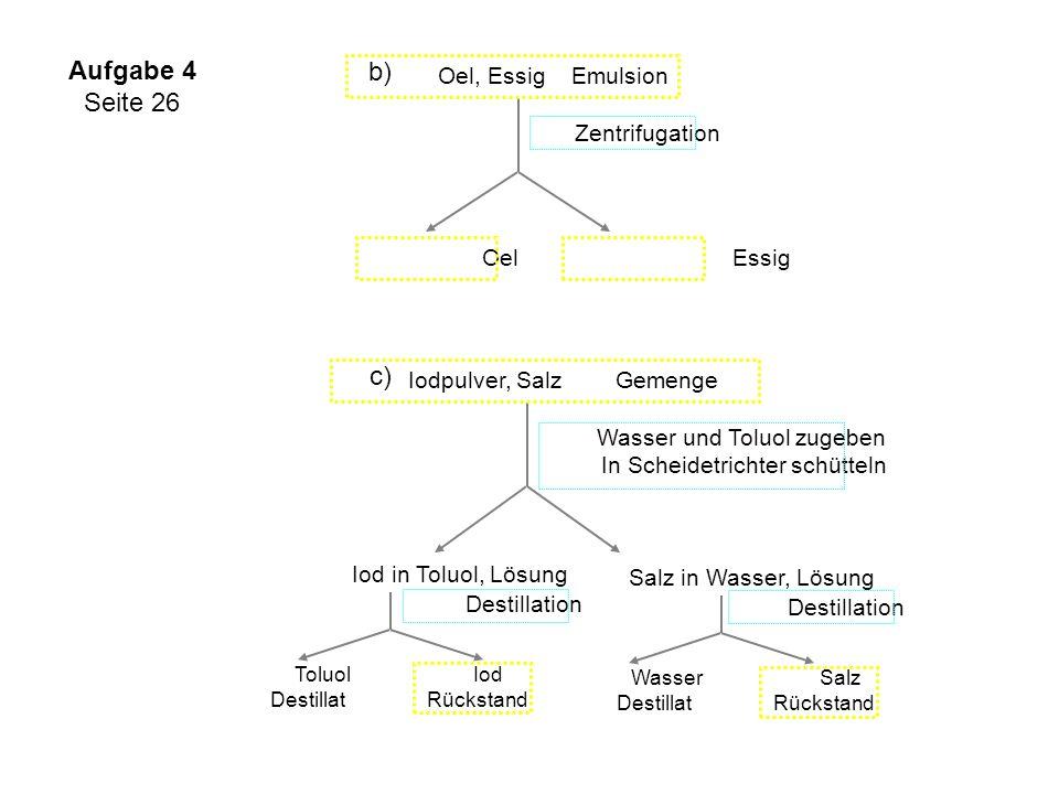 Aufgabe 4 Seite 26 b) c) Oel, Essig Emulsion Zentrifugation Oel Essig
