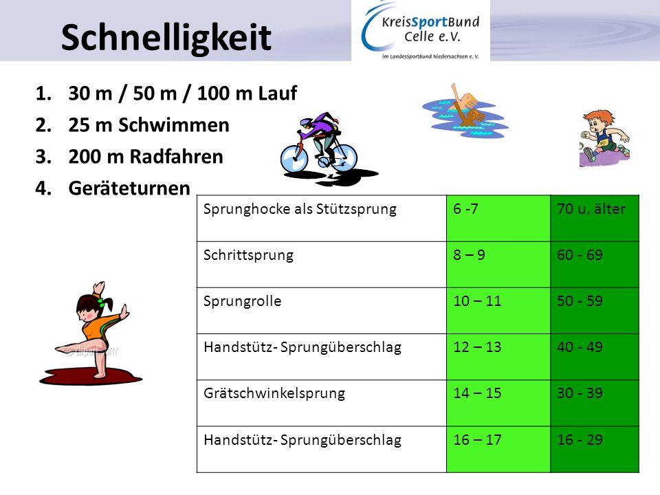 Schnelligkeit 30 m / 50 m / 100 m Lauf 25 m Schwimmen 200 m Radfahren