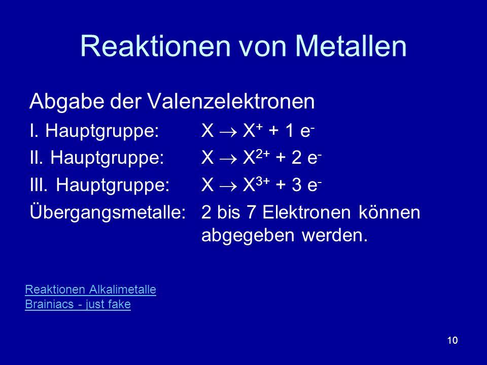 Reaktionen von Metallen
