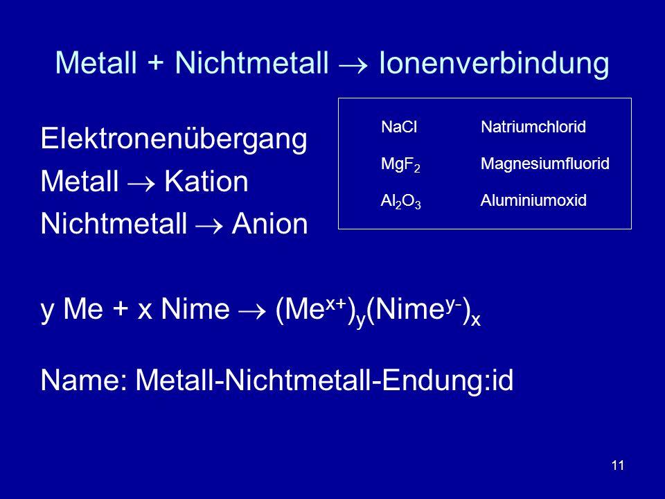 Metall + Nichtmetall  Ionenverbindung
