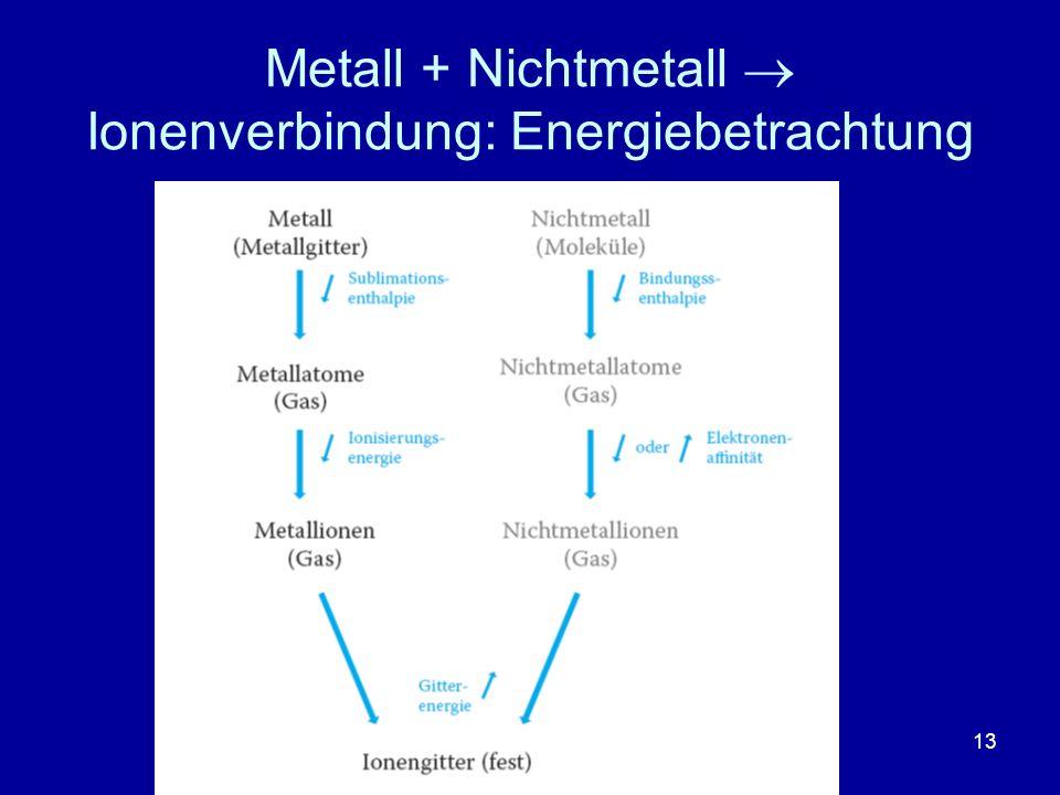Metall + Nichtmetall  Ionenverbindung: Energiebetrachtung
