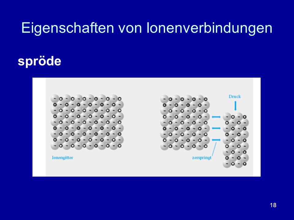 Eigenschaften von Ionenverbindungen