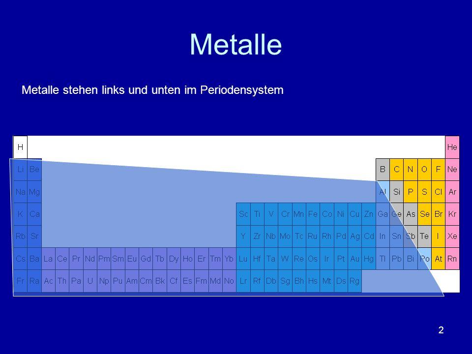 Metalle Metalle stehen links und unten im Periodensystem