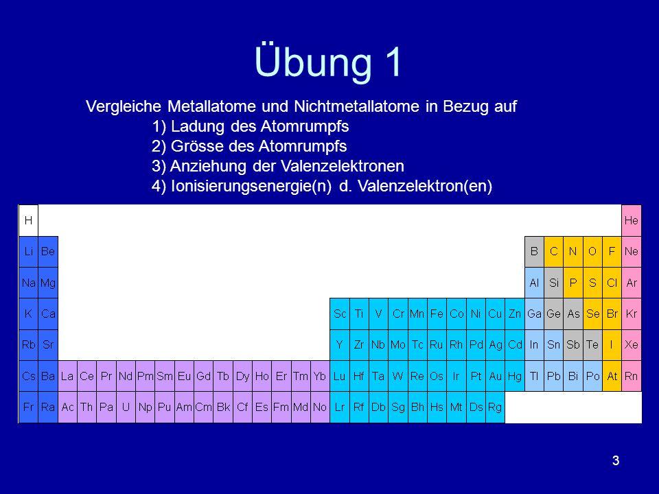 Übung 1 Vergleiche Metallatome und Nichtmetallatome in Bezug auf