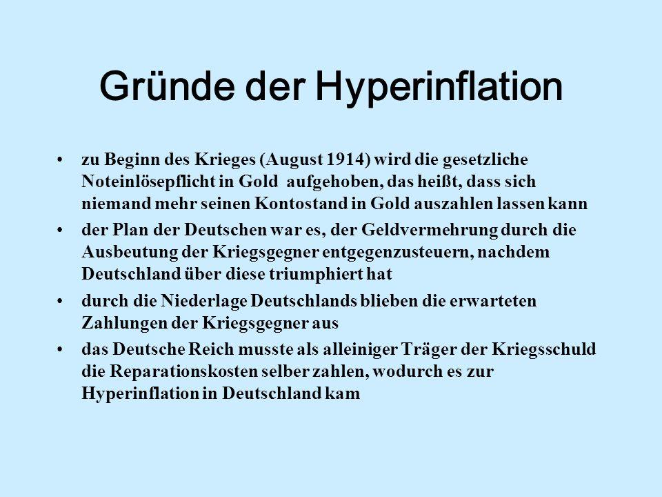 Gründe der Hyperinflation