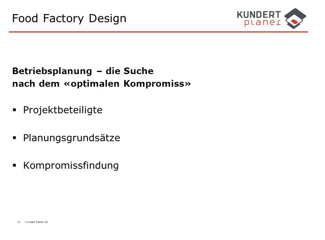 Food Factory Design Projektbeteiligte Planungsgrundsätze