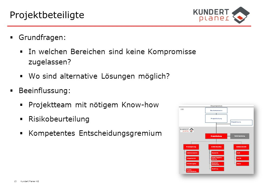Projektbeteiligte Grundfragen: