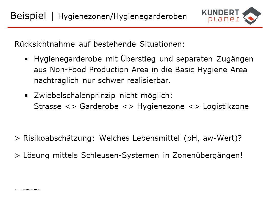 Beispiel | Hygienezonen/Hygienegarderoben