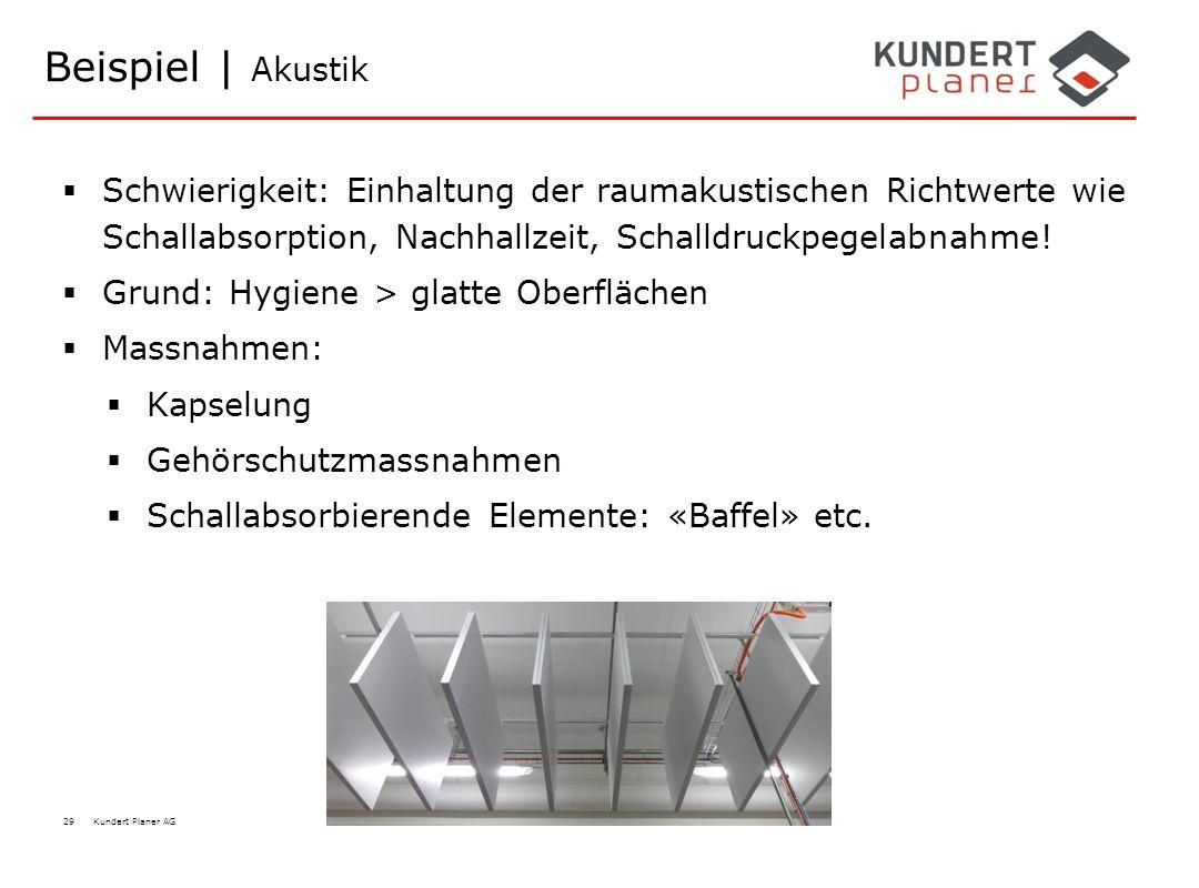 Beispiel | Akustik Schwierigkeit: Einhaltung der raumakustischen Richtwerte wie Schallabsorption, Nachhallzeit, Schalldruckpegelabnahme!