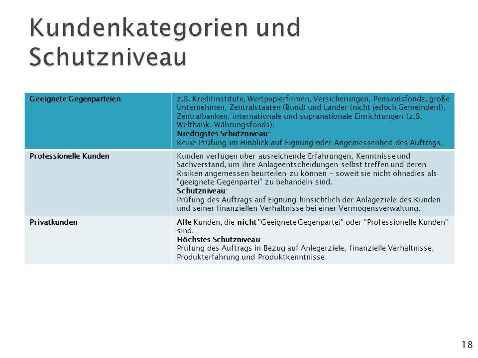 Kundenkategorien und Schutzniveau