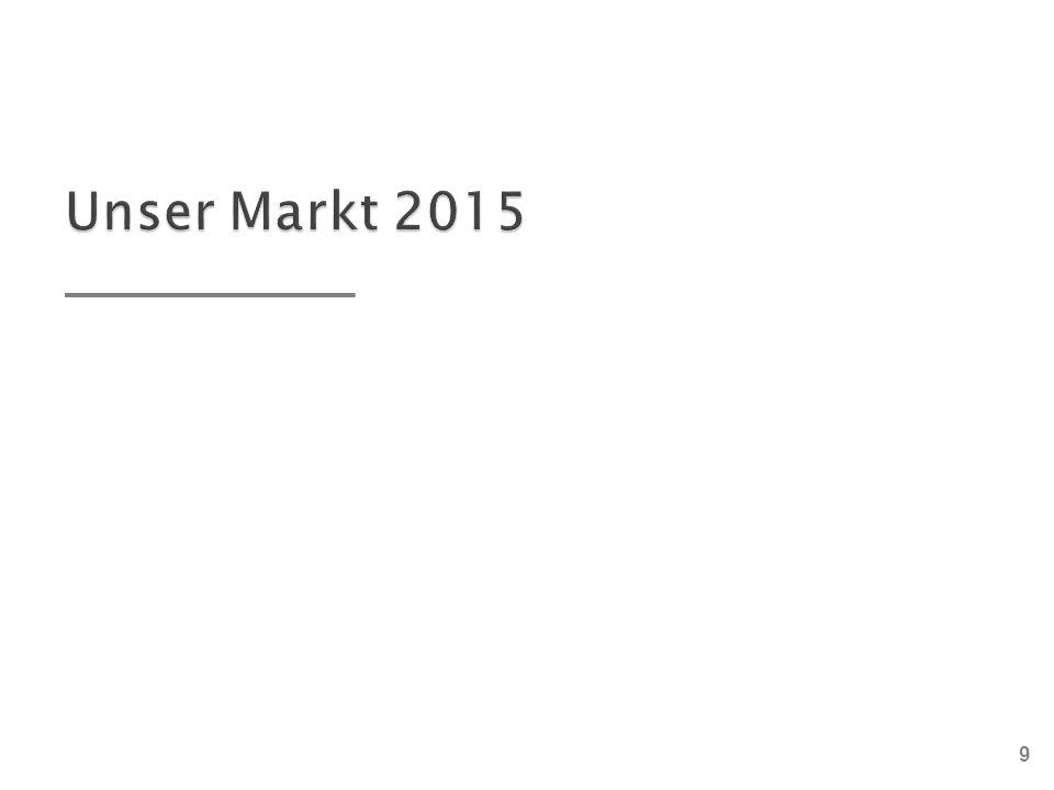 Unser Markt 2015 9