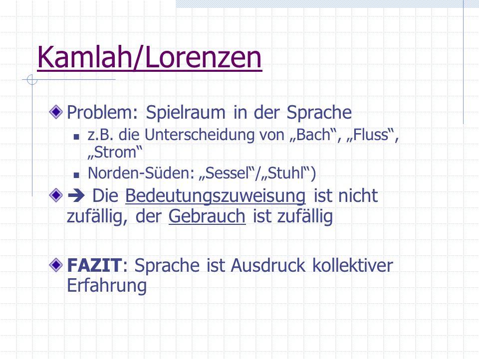Kamlah/Lorenzen Problem: Spielraum in der Sprache