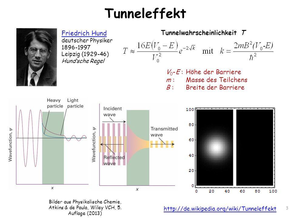 Tunneleffekt Friedrich Hund Tunnelwahrscheinlichkeit T