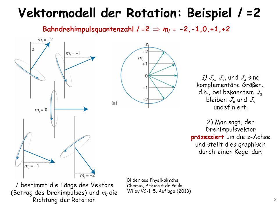 Vektormodell der Rotation: Beispiel l =2