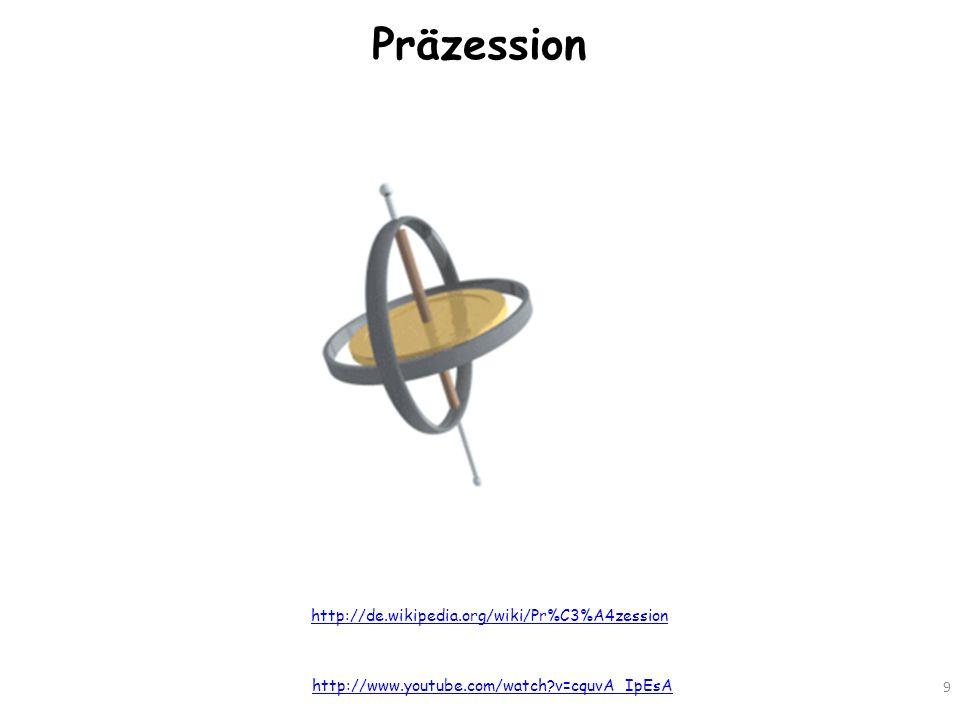 Präzession http://de.wikipedia.org/wiki/Pr%C3%A4zession