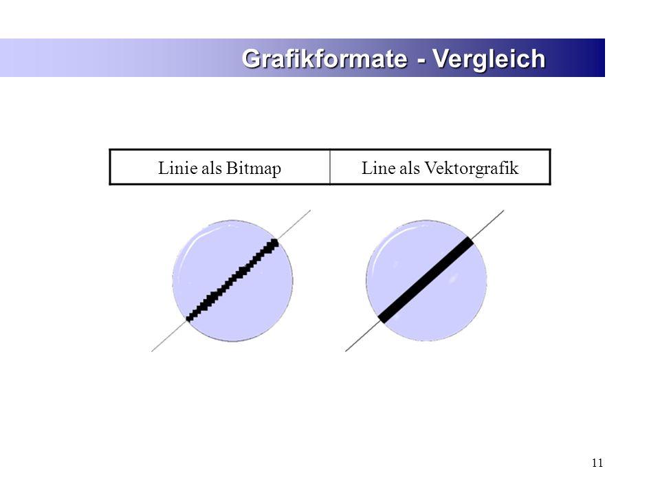 Grafikformate - Vergleich