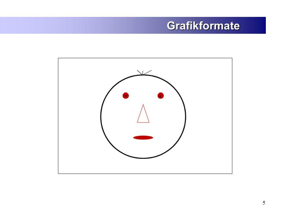 Grafikformate Aufgabe: Der Zuhörer muss sich überlegen wie er das Bild von Hand kopieren würde.