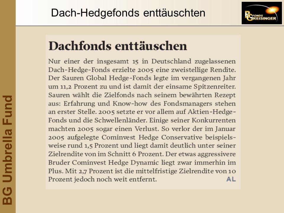 Dach-Hedgefonds enttäuschten
