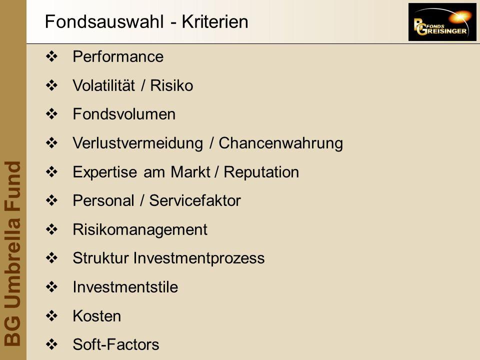 Fondsauswahl - Kriterien