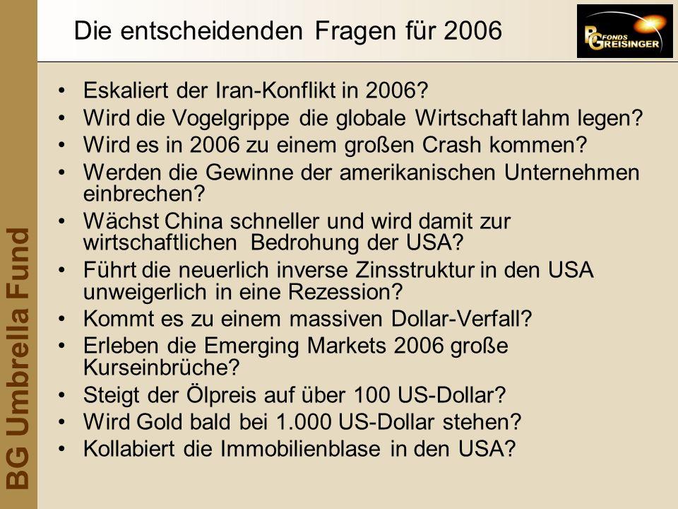 Die entscheidenden Fragen für 2006