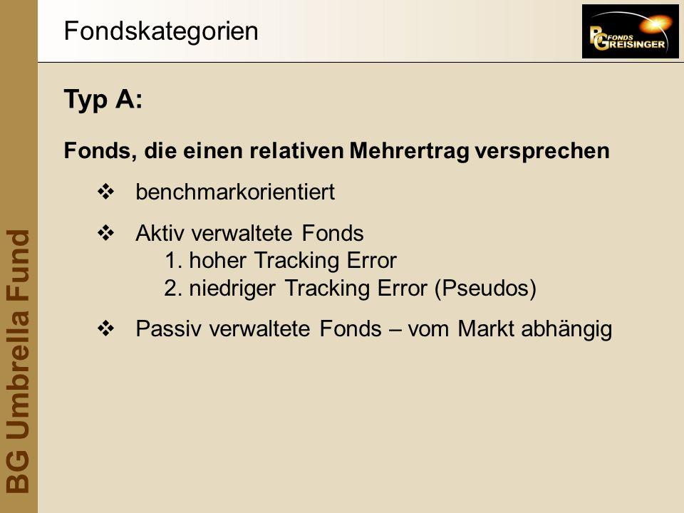 Fondskategorien Typ A:
