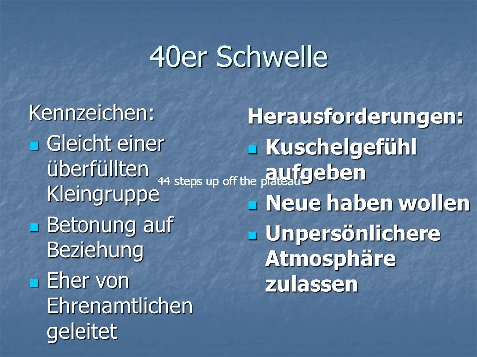 40er Schwelle Kennzeichen: Herausforderungen: