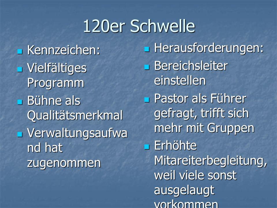 120er Schwelle Herausforderungen: Kennzeichen: