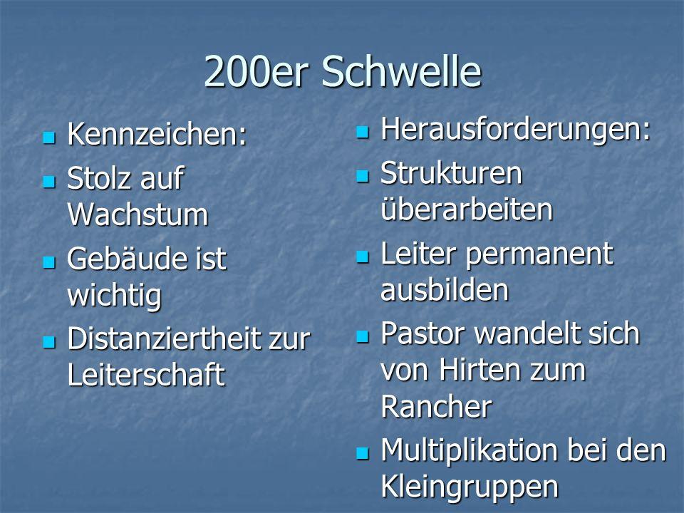 200er Schwelle Herausforderungen: Kennzeichen: Strukturen überarbeiten