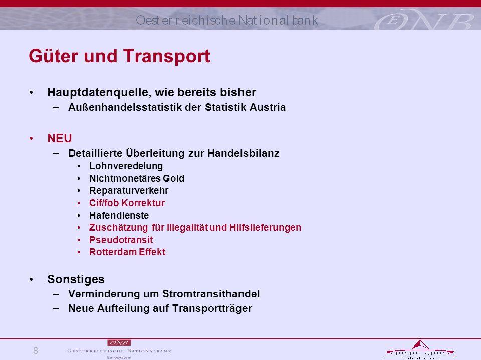 Güter und Transport Hauptdatenquelle, wie bereits bisher NEU Sonstiges