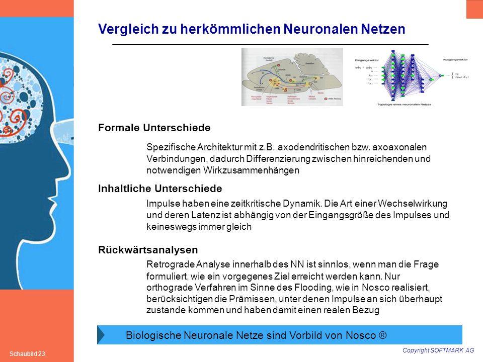 Vergleich zu herkömmlichen Neuronalen Netzen