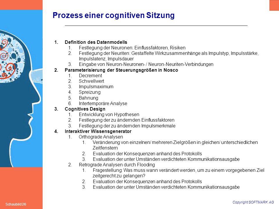 Prozess einer cognitiven Sitzung