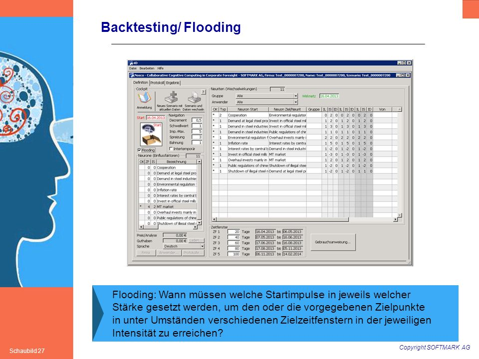 Backtesting/ Flooding
