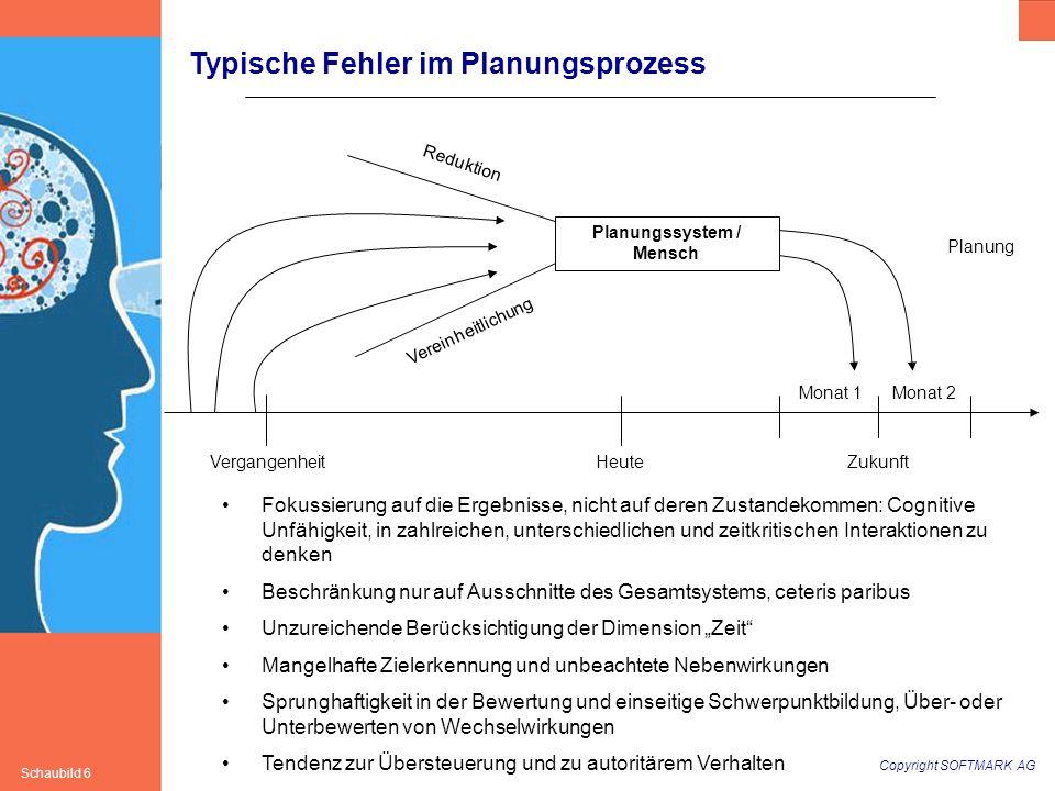 Planungssystem / Mensch