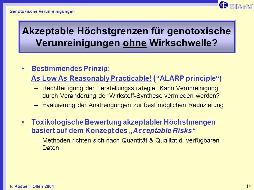 Akzeptable Höchstgrenzen für genotoxische Verunreinigungen ohne Wirkschwelle
