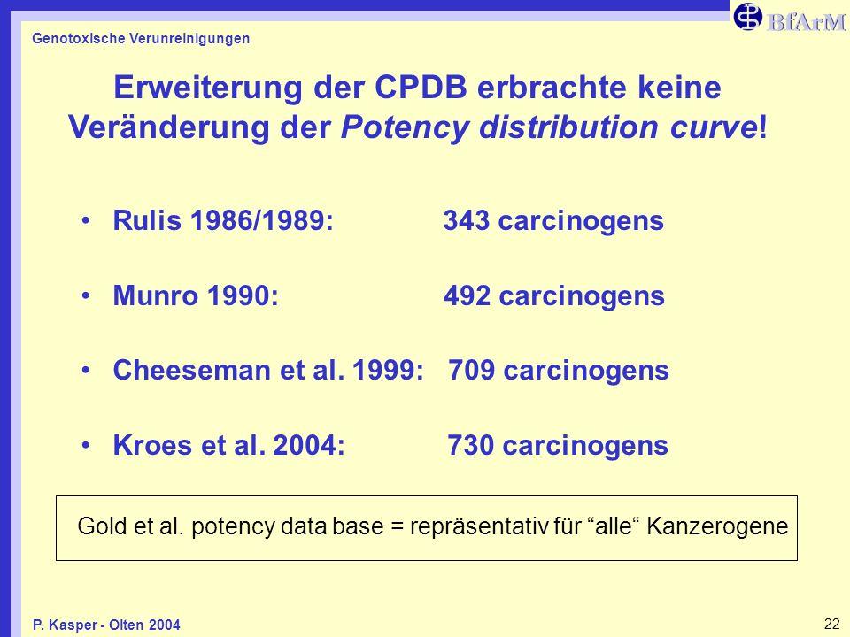 Erweiterung der CPDB erbrachte keine Veränderung der Potency distribution curve!