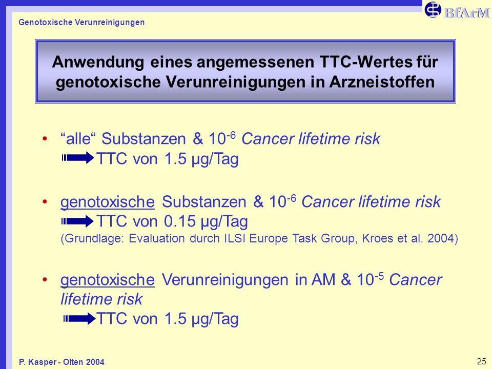 Anwendung eines angemessenen TTC-Wertes für genotoxische Verunreinigungen in Arzneistoffen