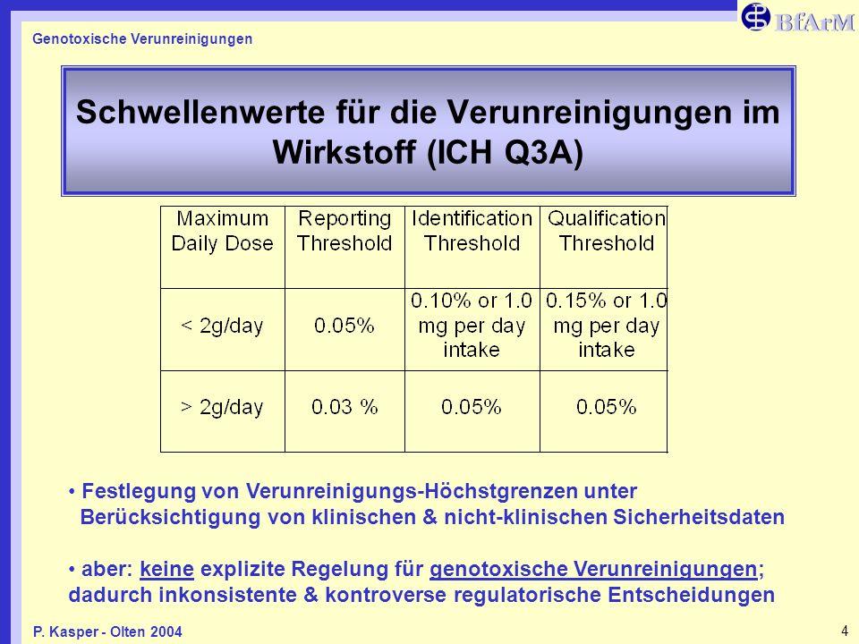Schwellenwerte für die Verunreinigungen im Wirkstoff (ICH Q3A)
