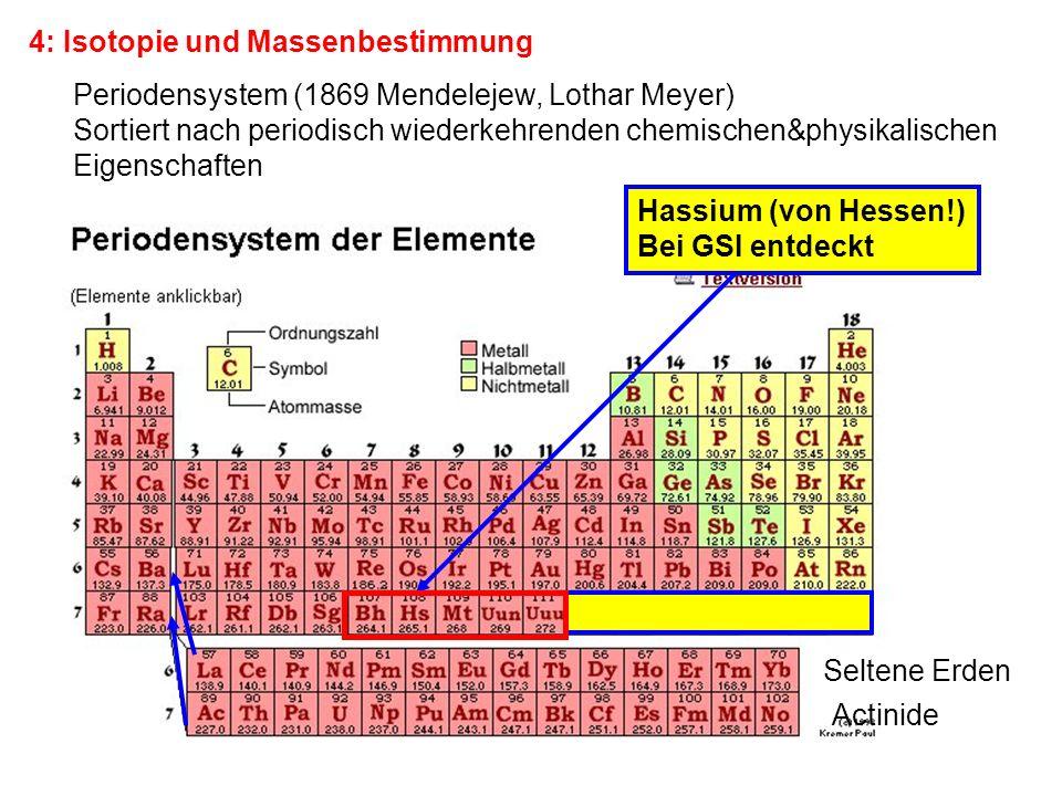4: Isotopie und Massenbestimmung